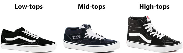 Profile - Low-tops vs Mid-tops vs High-tops - How to Choose Skate Shoes - Athlete Audit