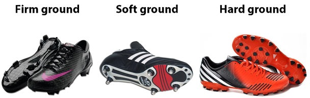 Types of Soccer Cleat Outsoles - How to Choose Soccer Cleats - Athlete Audit