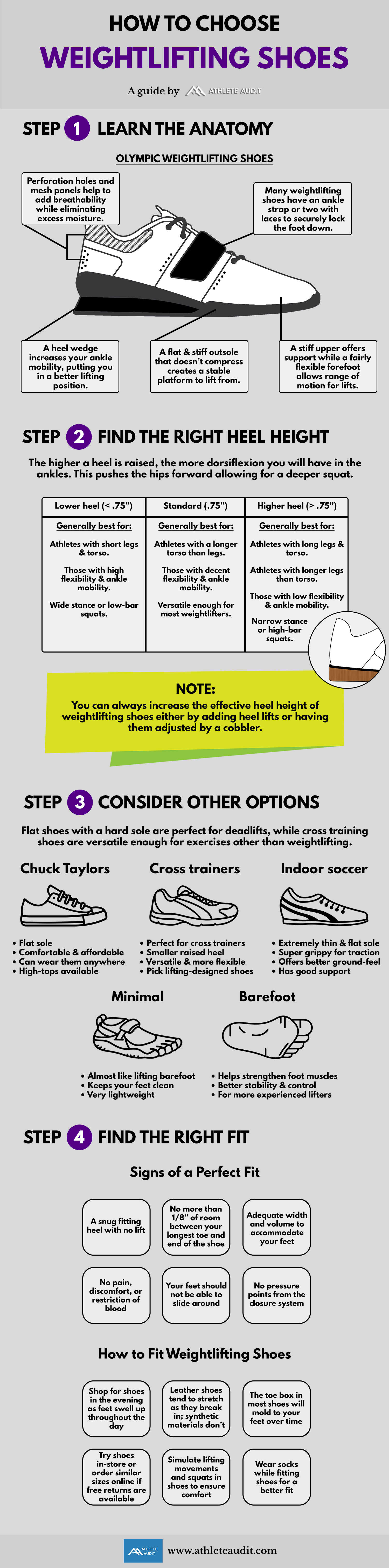 How to Choose Weightlifting Shoes - Infographic - Athlete Audit