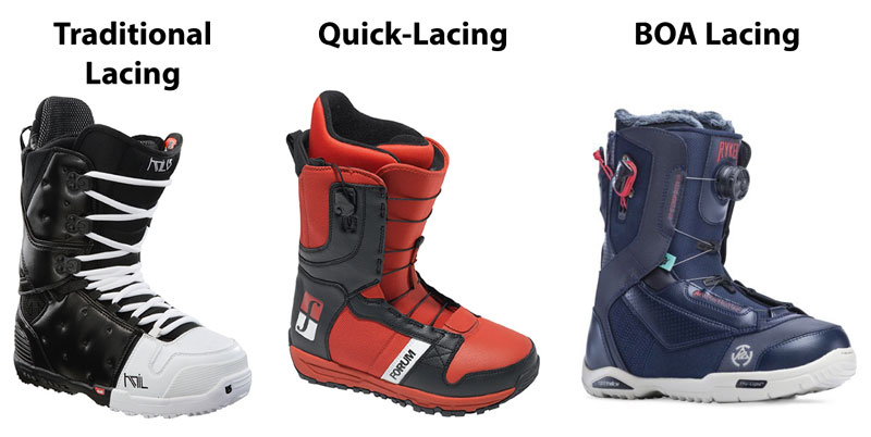 Lacing Systems - How to Choose Snowboard Boots - Athlete Audit