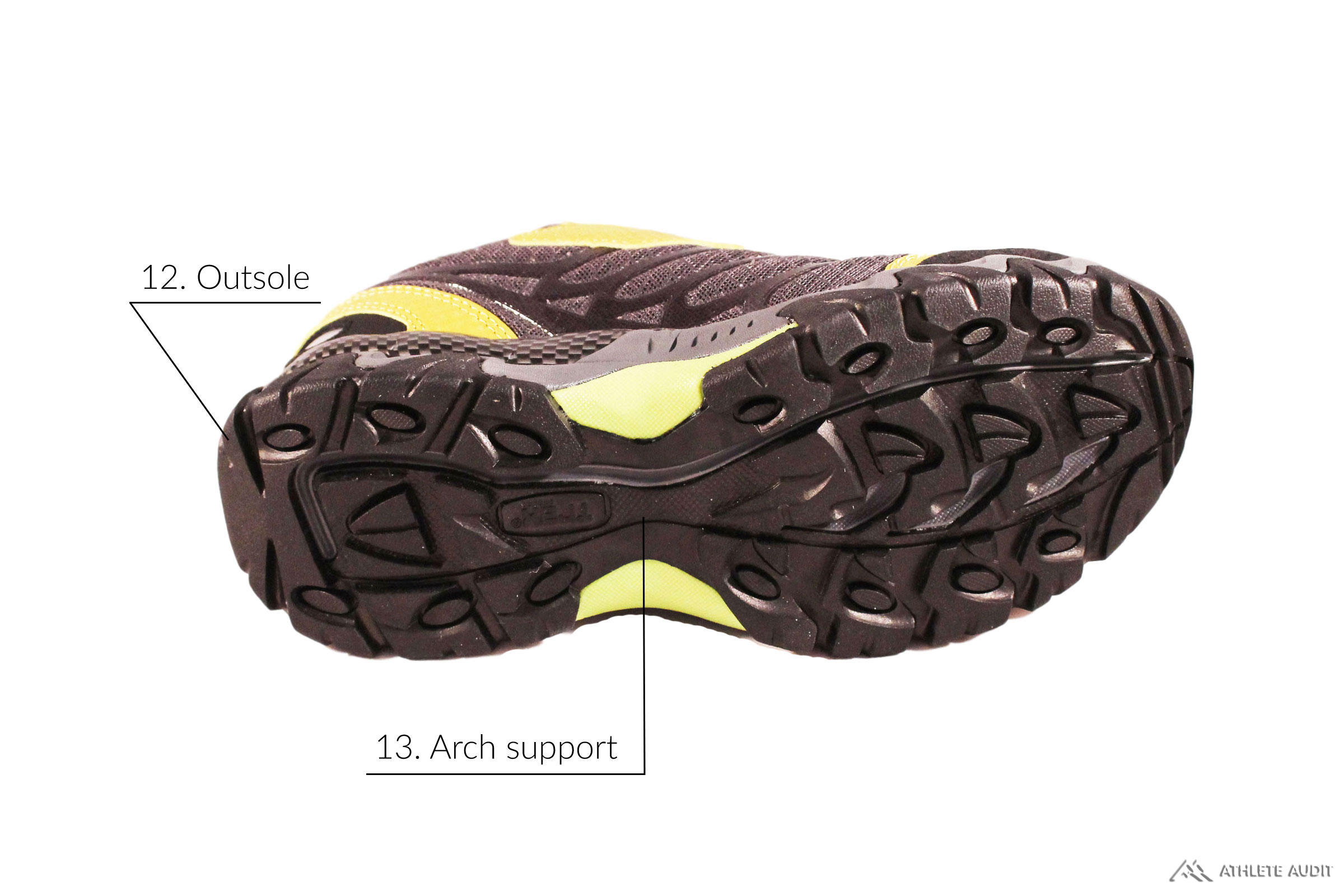 Parts of an Approach Shoe - Outsole - Anatomy of an Athletic Shoe - Athlete Audit
