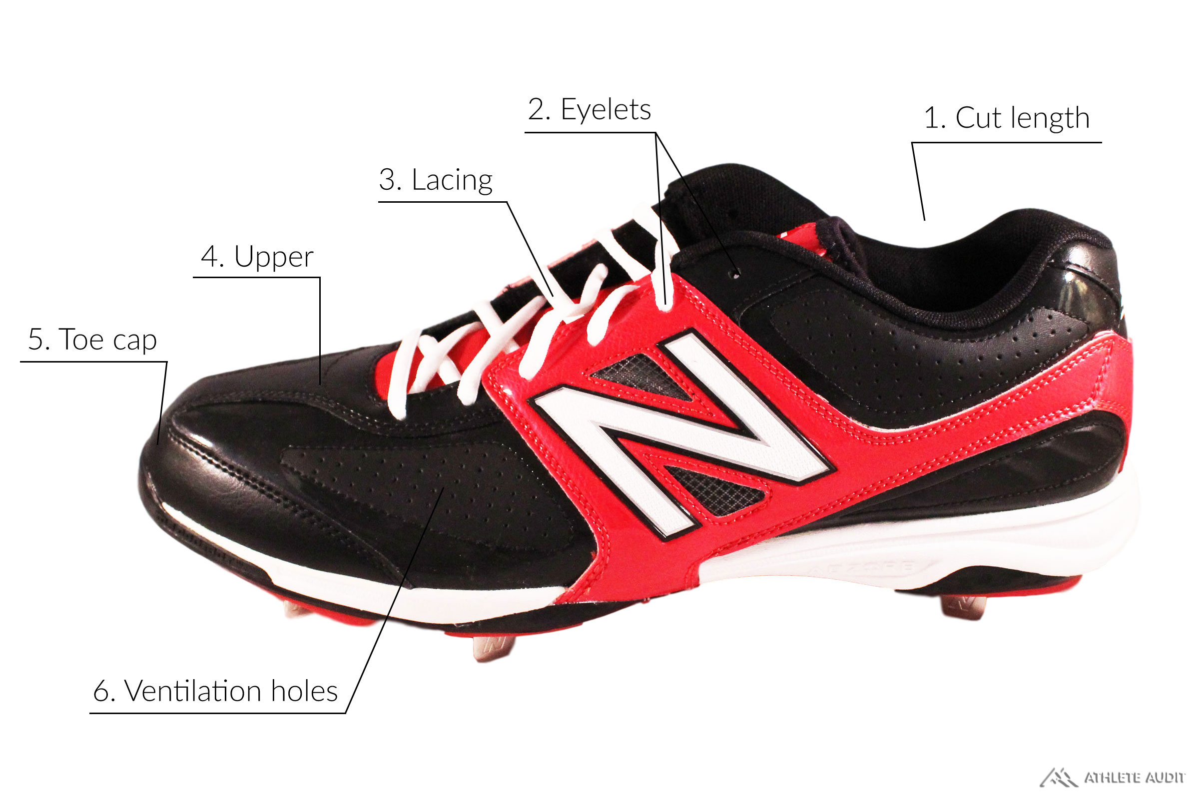 Parts of a Baseball Cleat - Outer - Anatomy of an Athletic Shoe - Athlete Audit