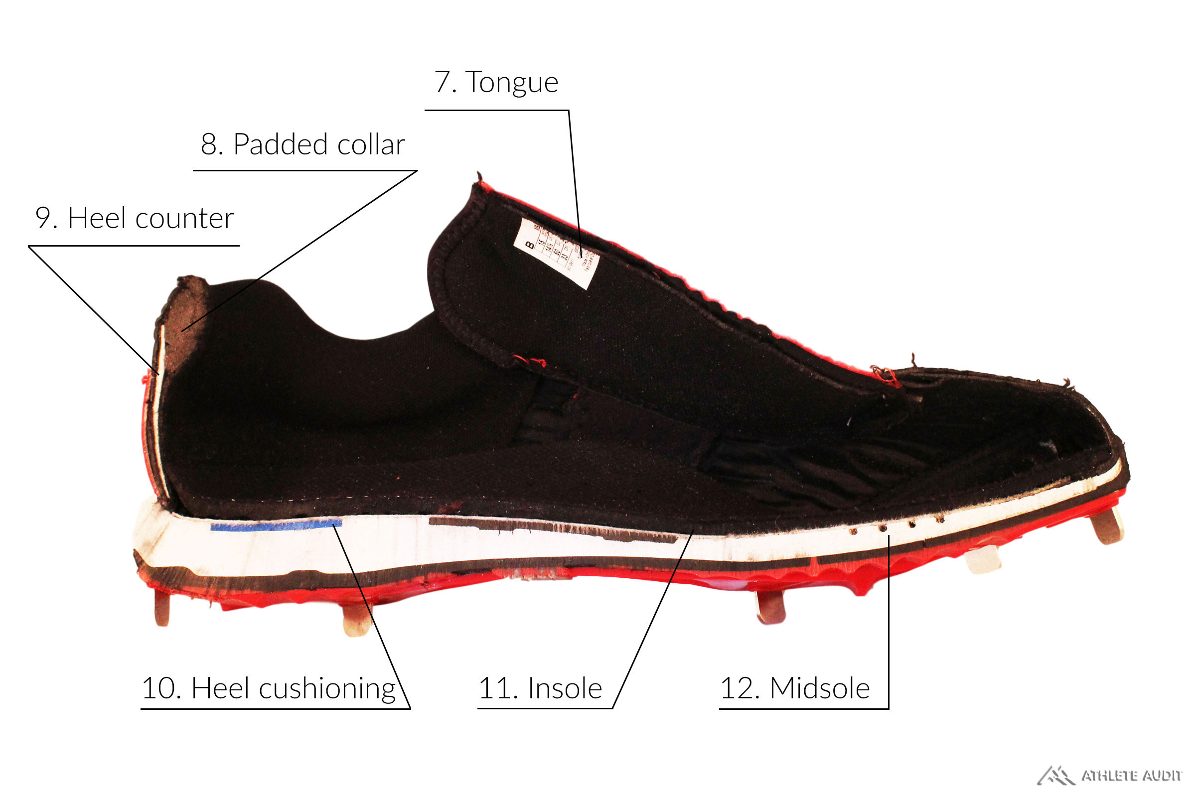 Parts of a Baseball Cleat - Inside - Anatomy of an Athletic Shoe - Athlete Audit
