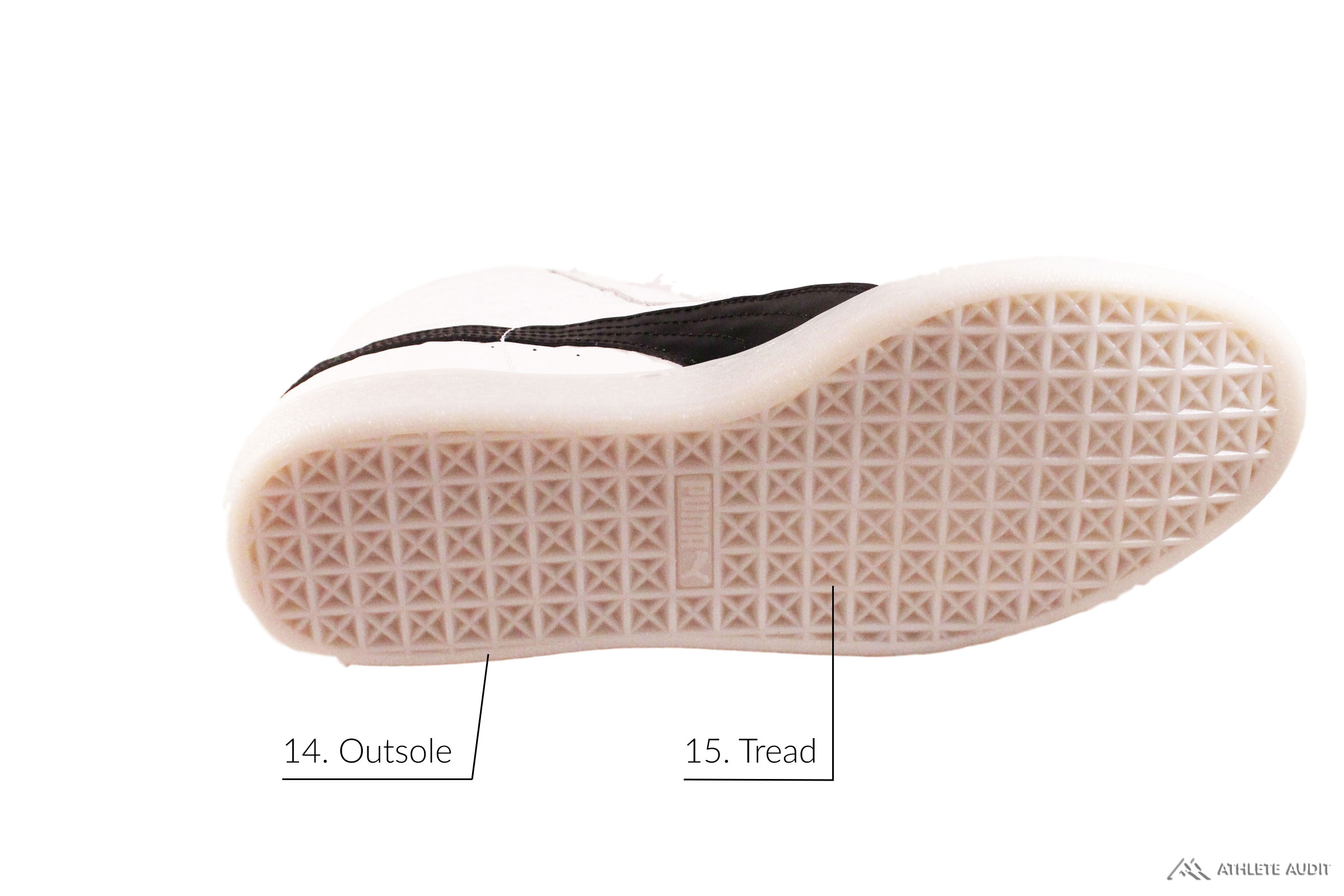 Parts of a Basketball Shoe - Outsole - Anatomy of an Athletic Shoe - Athlete Audit