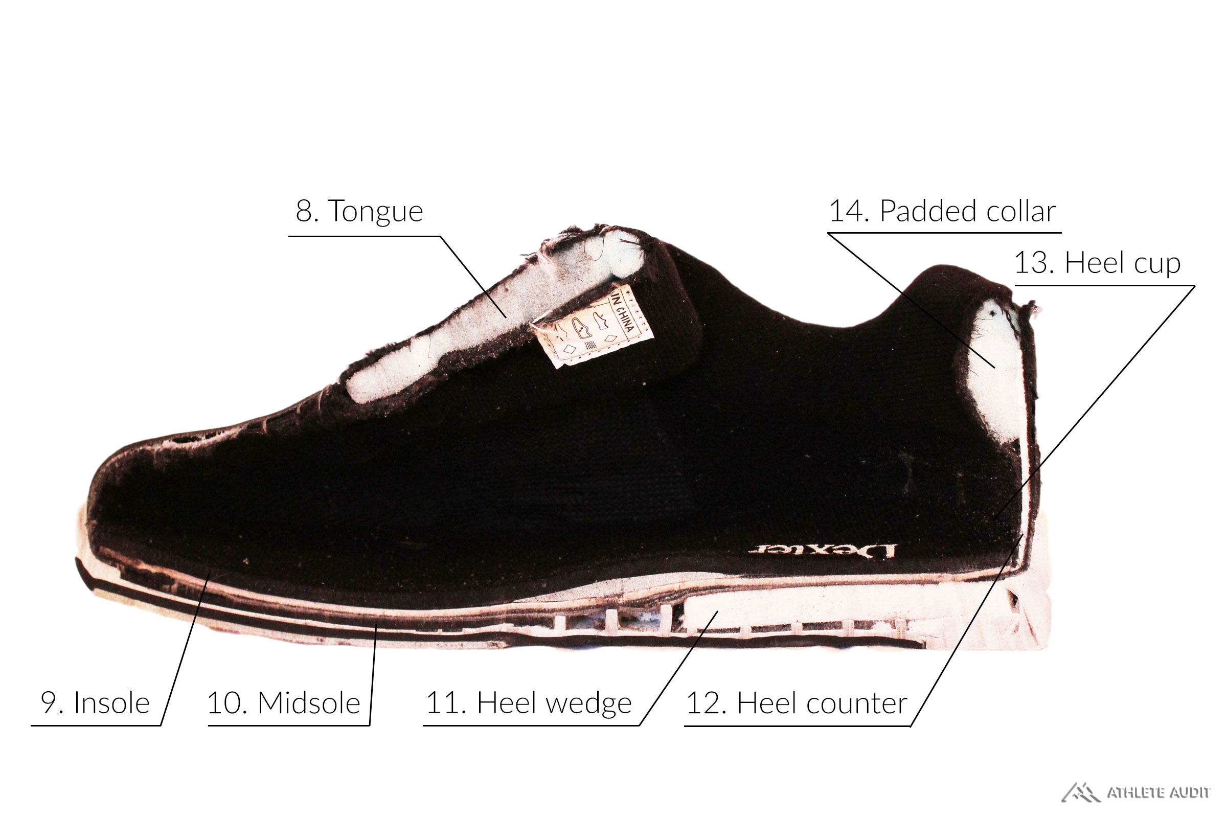 Parts of a Bowling Shoe - Inside - Anatomy of an Athletic Shoe - Athlete Audit