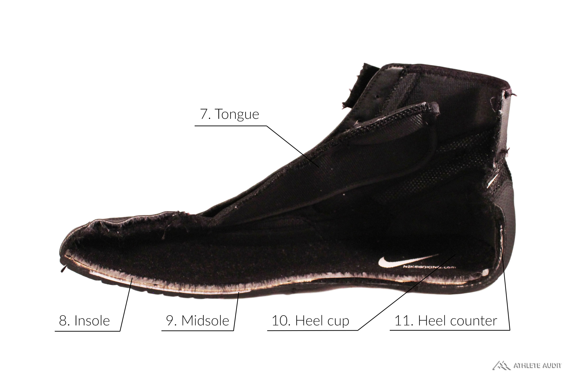 Parts of a Boxing Shoe - Inside - Anatomy of an Athletic Shoe - Athlete Audit