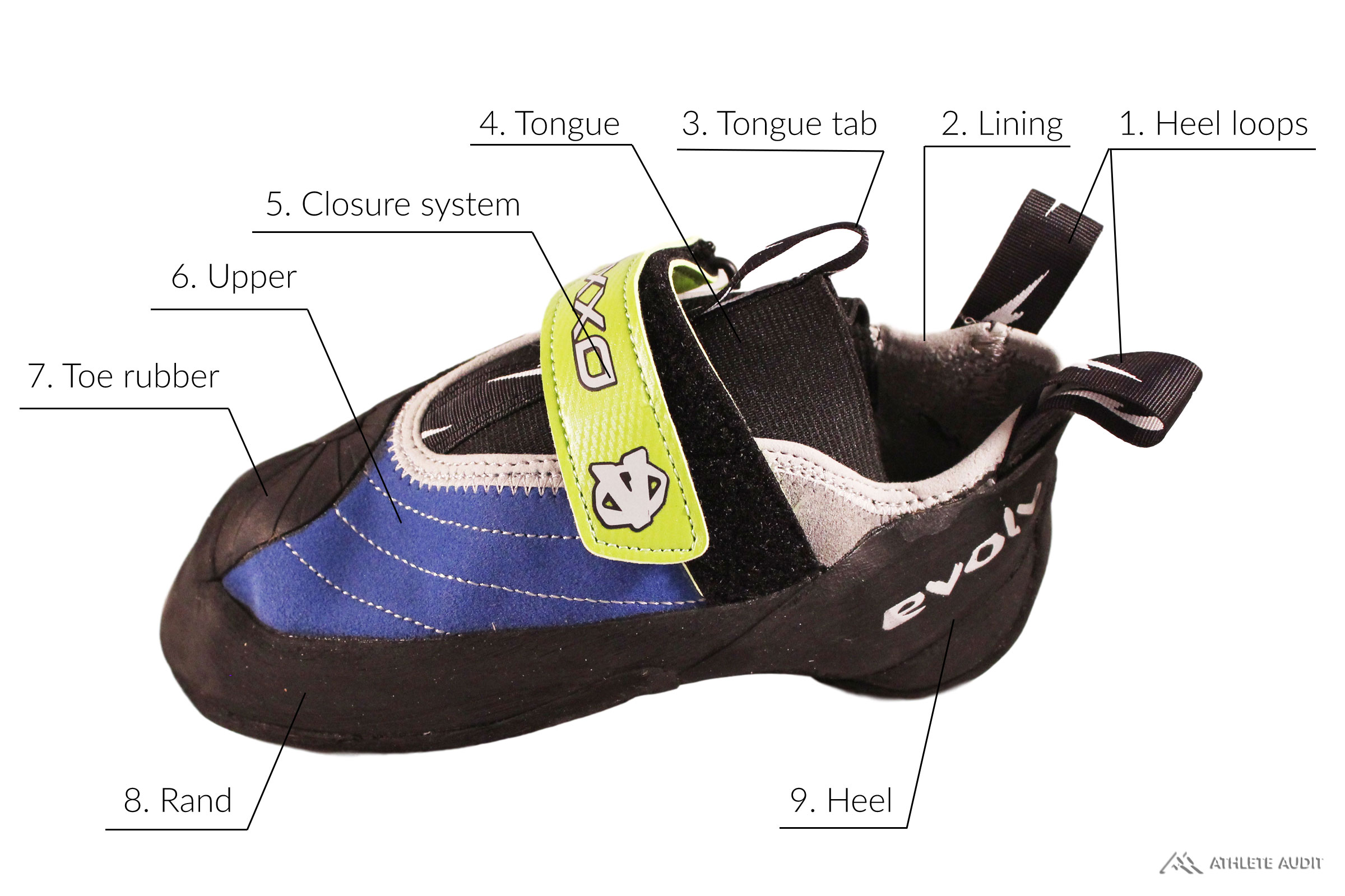 Parts of a Climbing Shoe - Outer - Anatomy of an Athletic Shoe - Athlete Audit