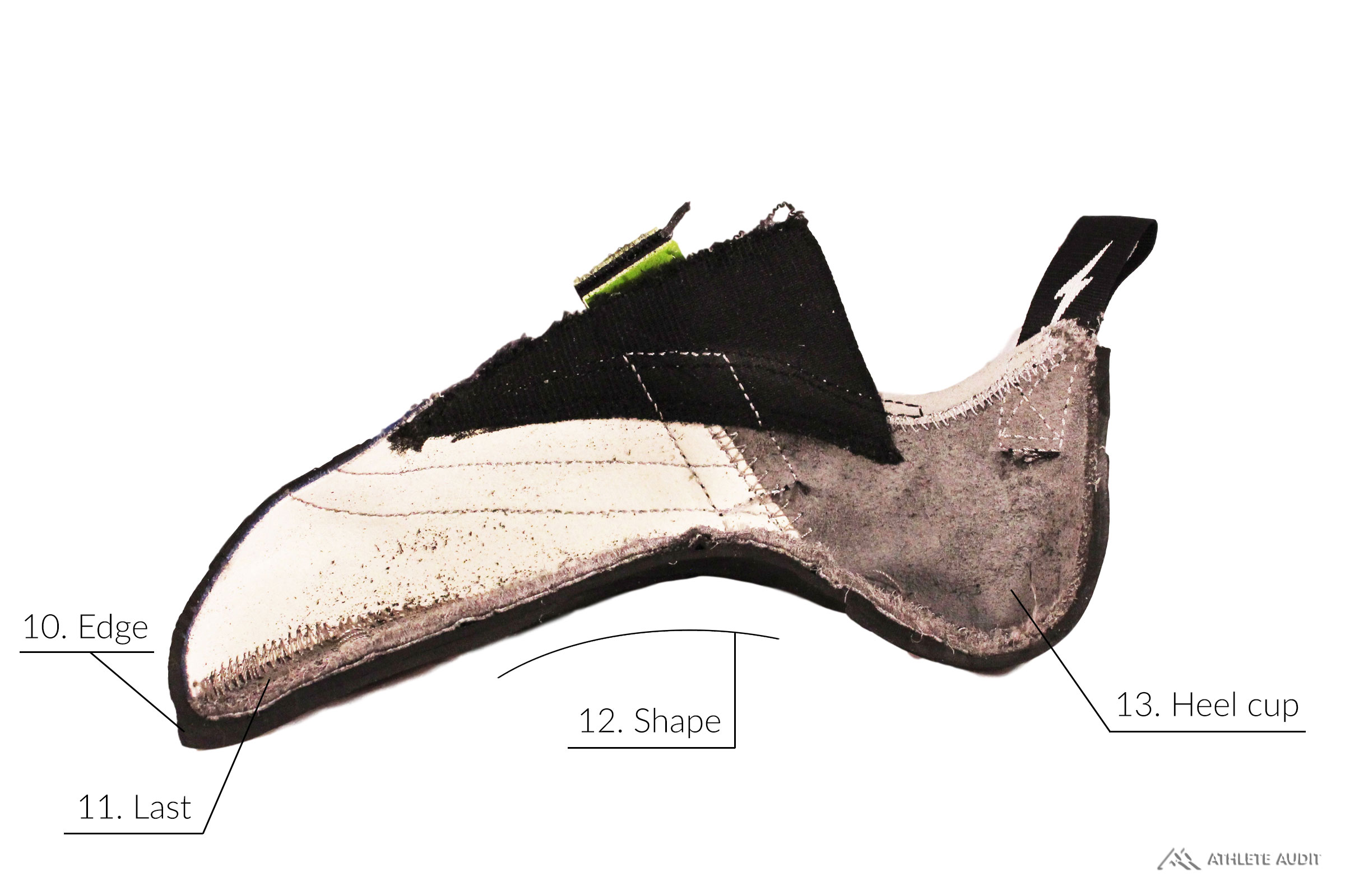 Parts of a Climbing Shoe - Inside - Anatomy of an Athletic Shoe - Athlete Audit