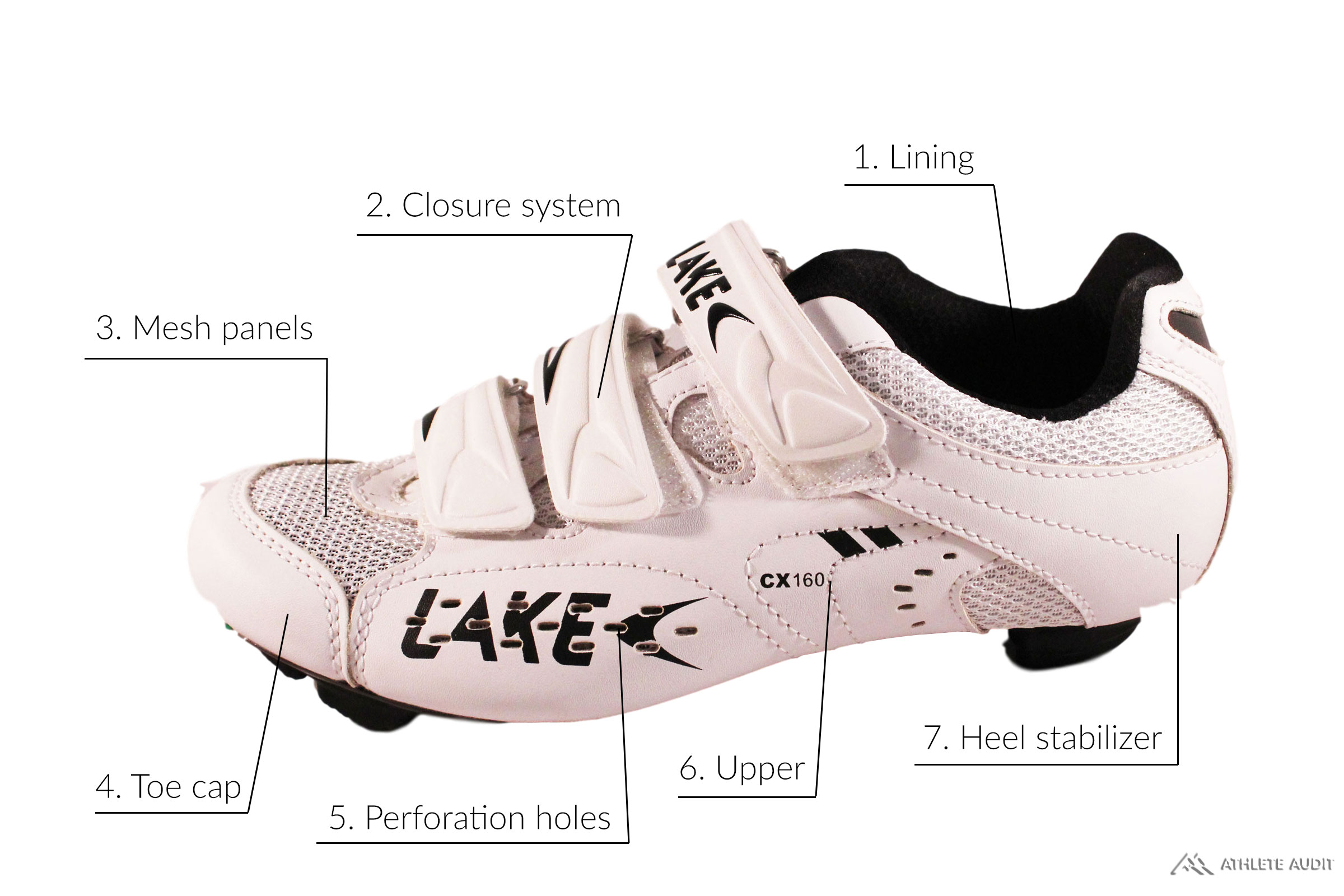 Parts of a Cycling Shoe - Outer - Anatomy of an Athletic Shoe - Athlete Audit