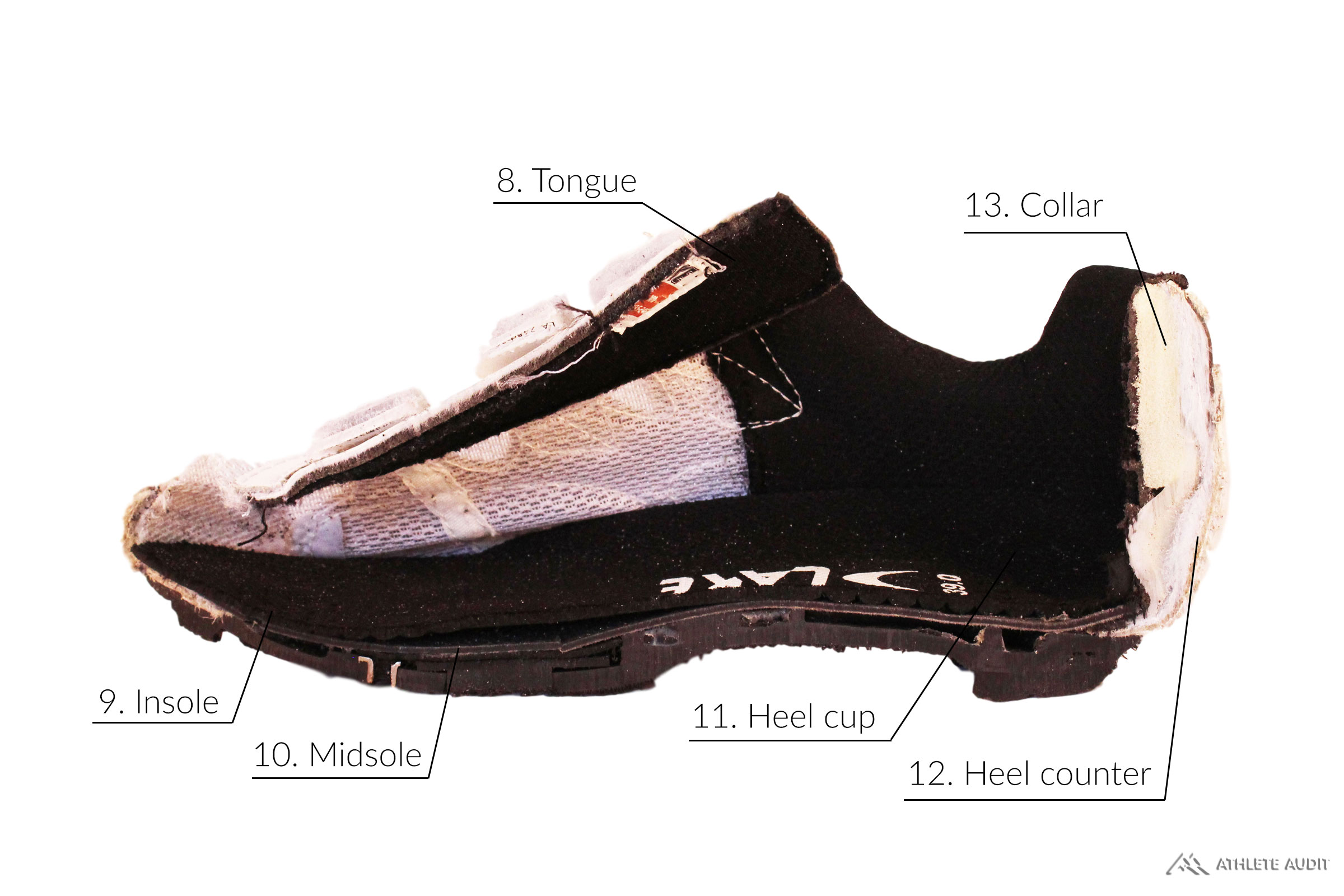 Parts of a Cycling Shoe - Inside - Anatomy of an Athletic Shoe - Athlete Audit