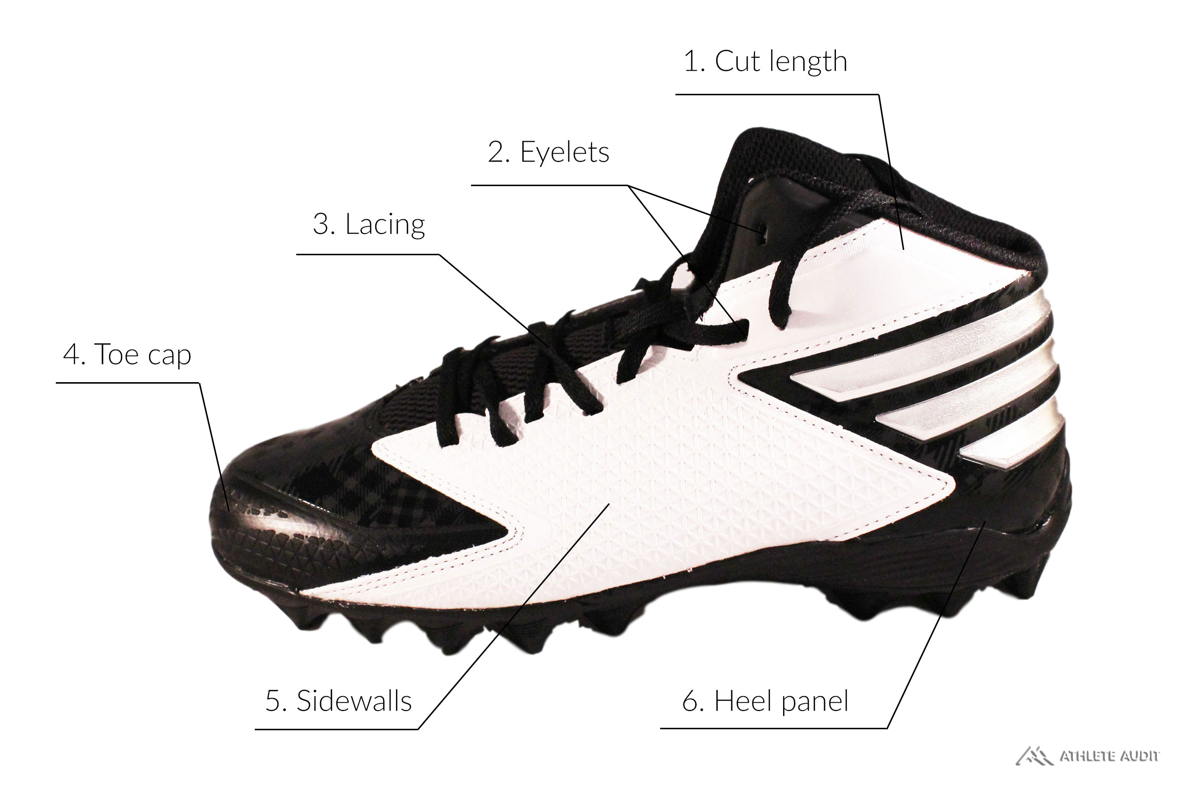 Parts of a Football Cleat - Outer - Anatomy of an Athletic Shoe - Athlete Audit