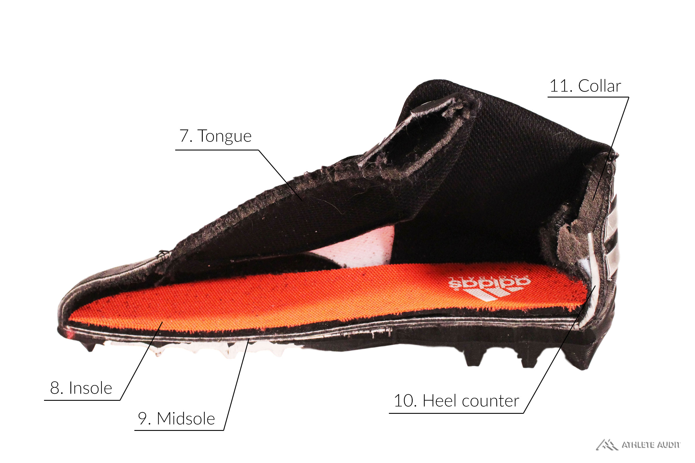 Parts of a Football Cleat - Inside - Anatomy of an Athletic Shoe - Athlete Audit
