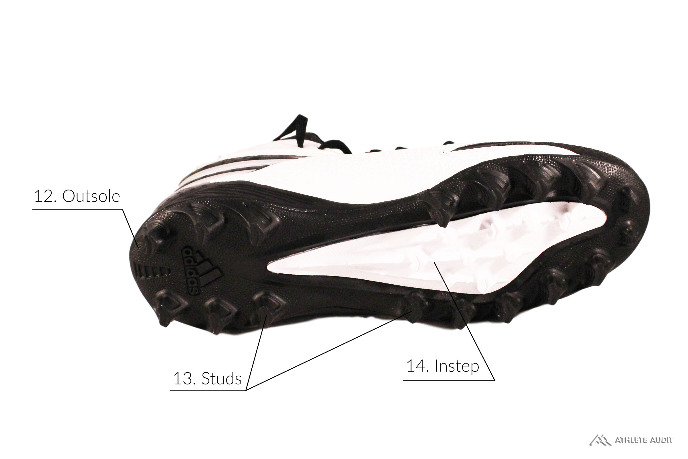 Parts of a Football Cleat - Outsole - Anatomy of an Athletic Shoe - Athlete Audit