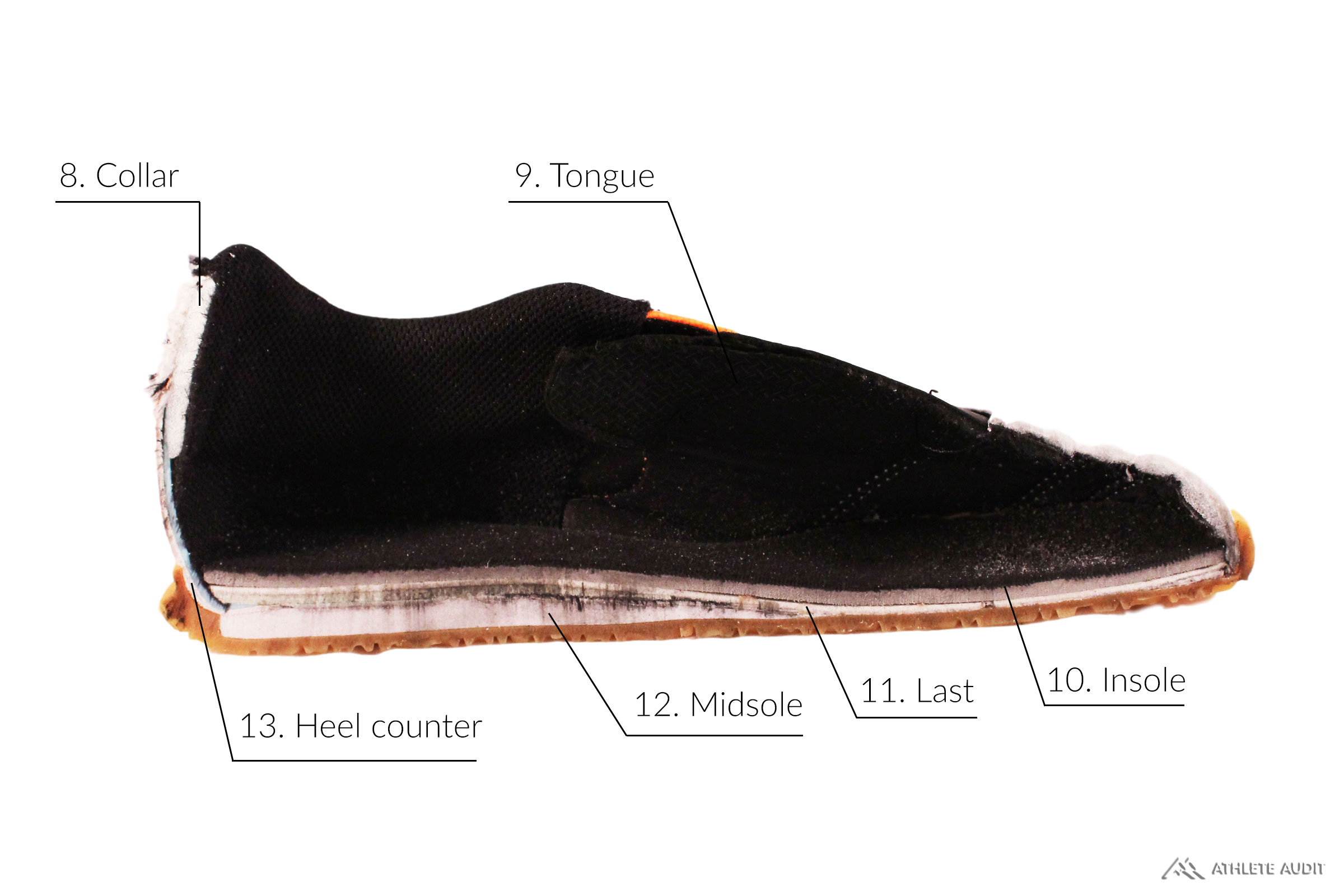 Parts of an Indoor Soccer Shoe - Inside - Anatomy of an Athletic Shoe - Athlete Audit