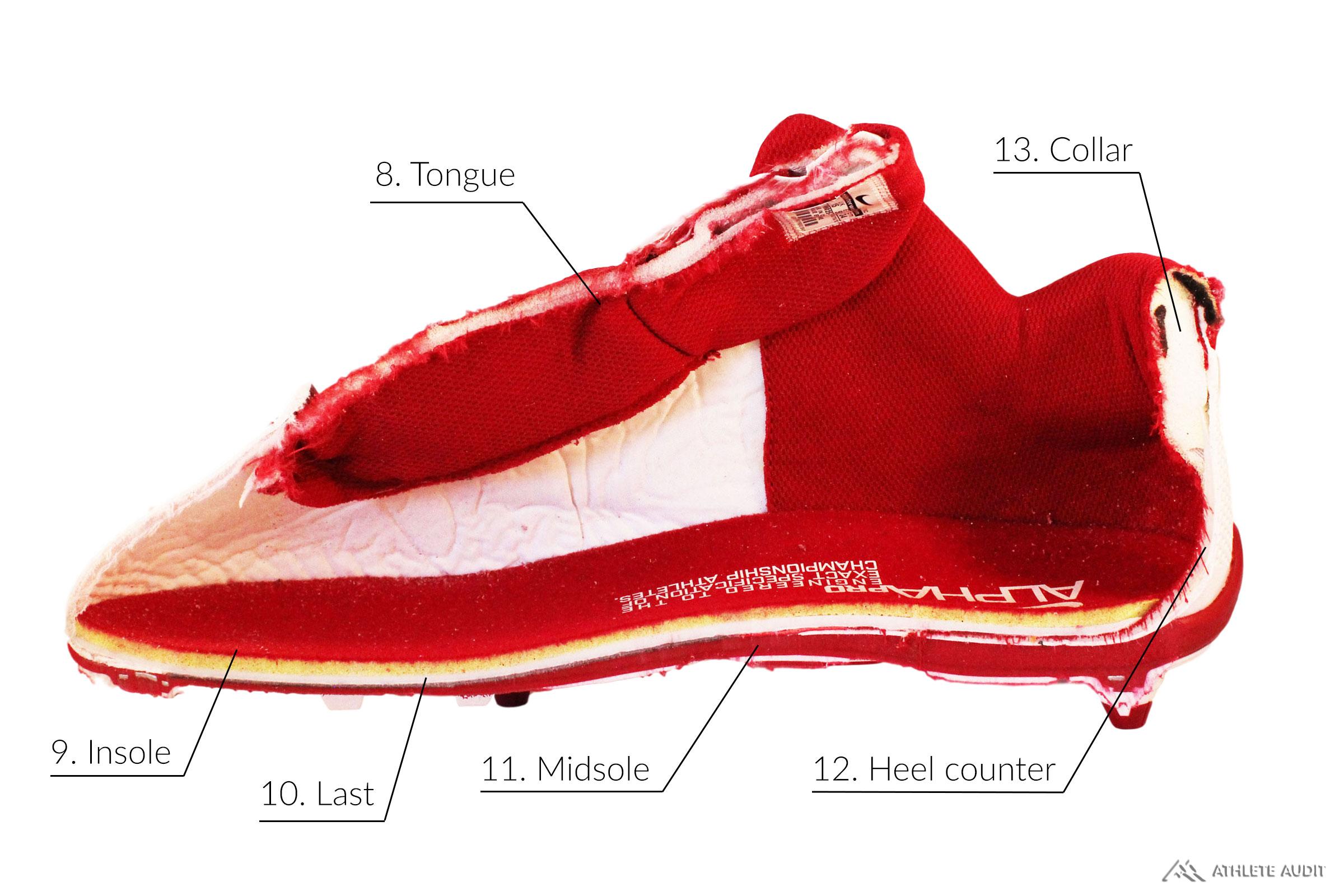 Parts of a Lacrosse Cleat - Inside - Anatomy of an Athletic Shoe - Athlete Audit