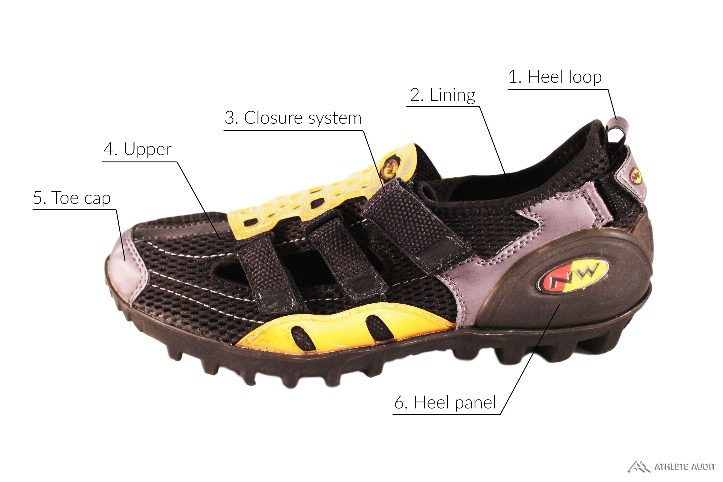 Parts of a Mountain Biking Shoe - Outer - Anatomy of an Athletic Shoe - Athlete Audit