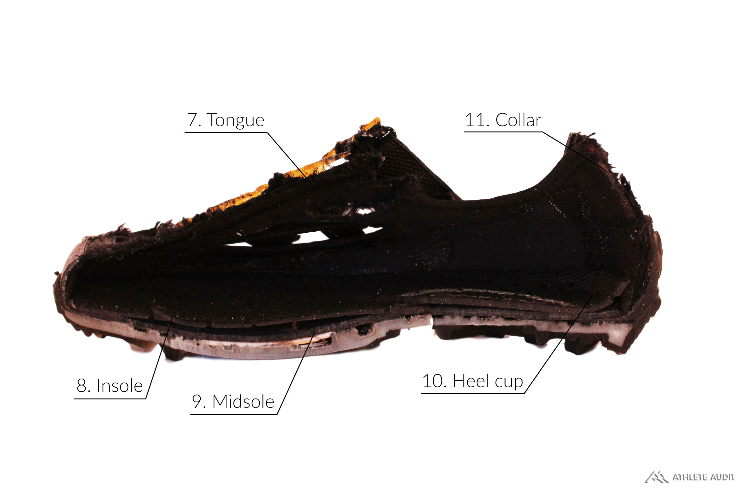 Parts of a Mountain Biking Shoe - Inside - Anatomy of an Athletic Shoe - Athlete Audit