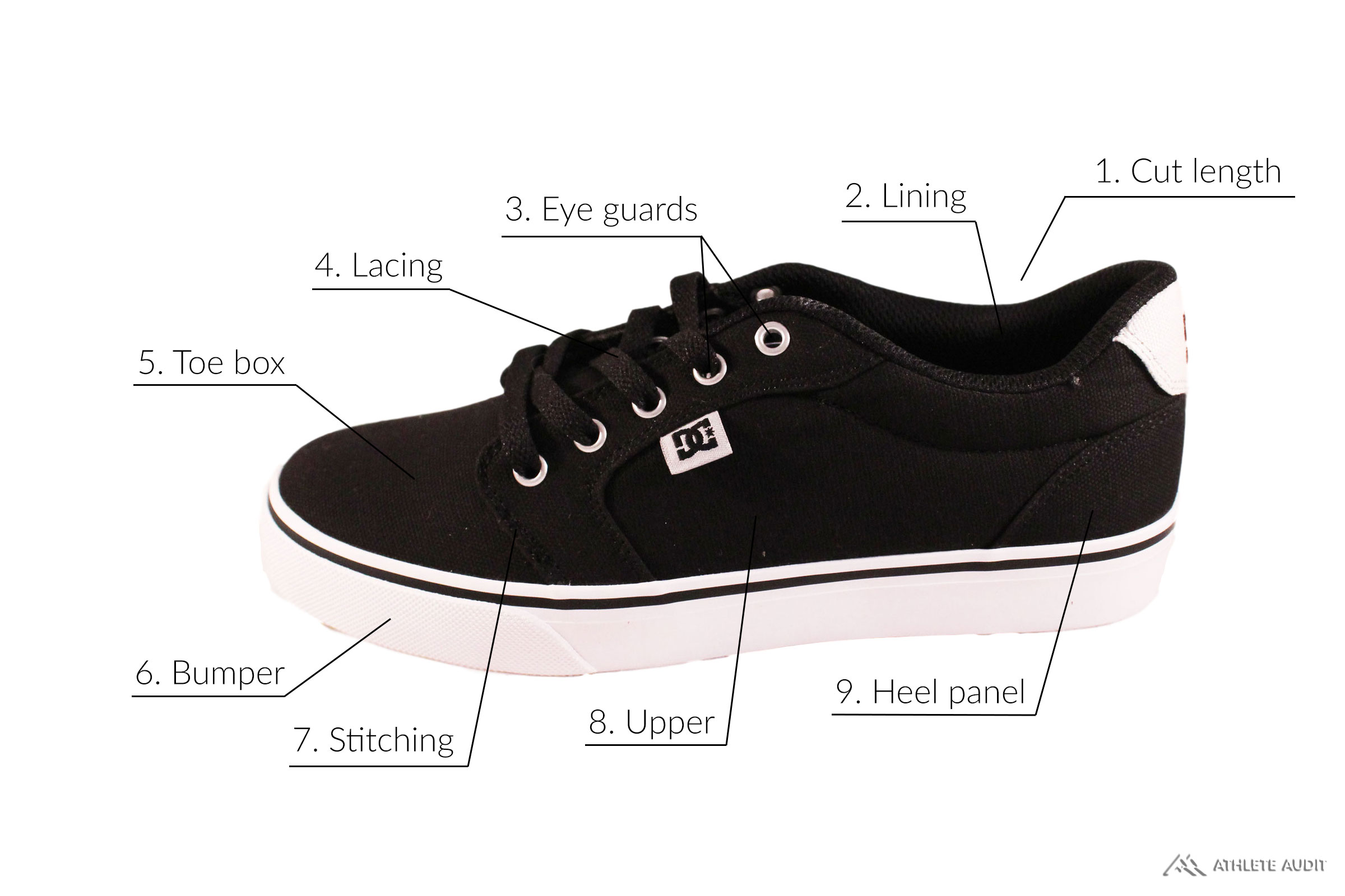Parts of a Skate Shoe - Outer - Anatomy of an Athletic Shoe - Athlete Audit