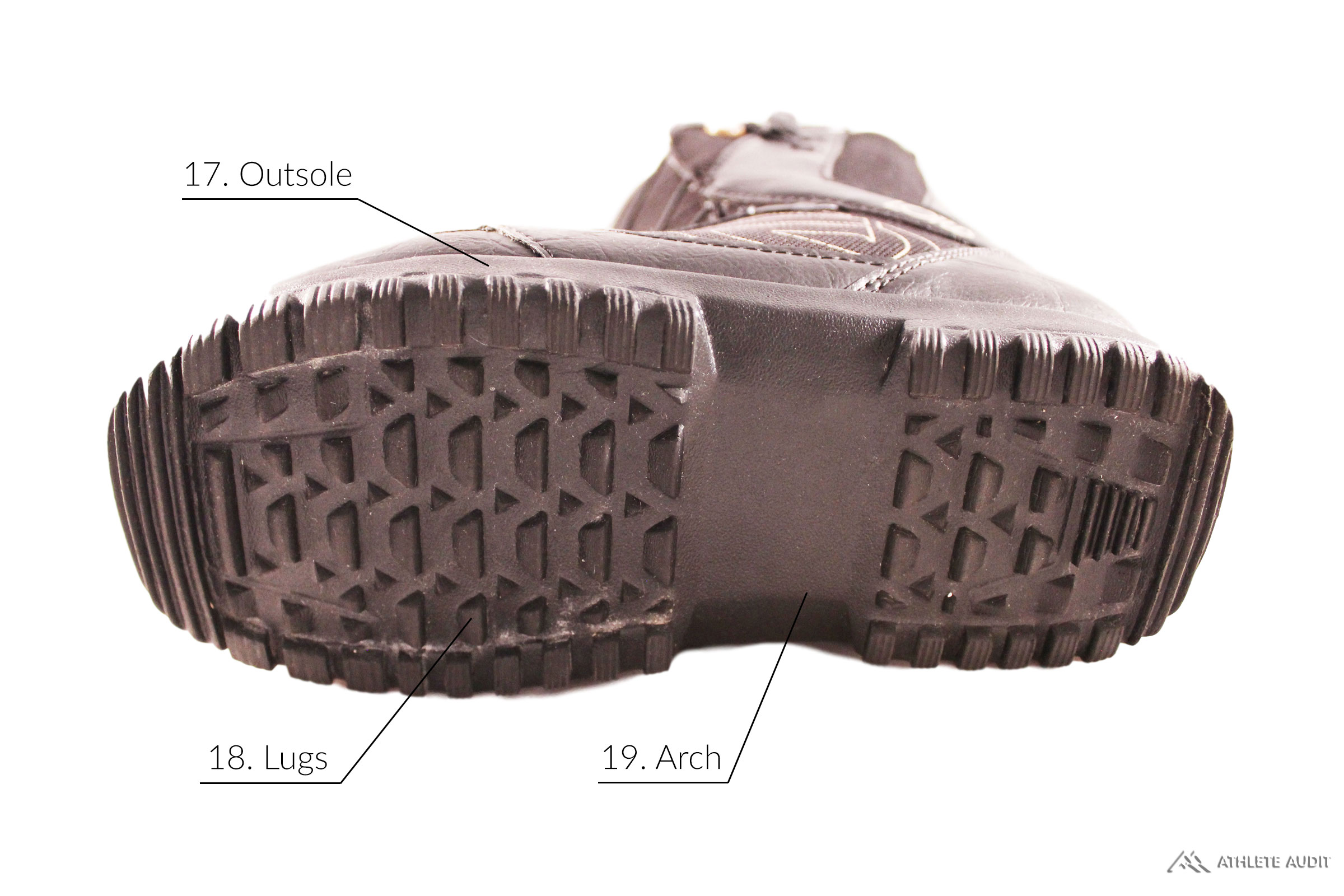Parts of a Snowboard Boot - Outsole - Anatomy of an Athletic Shoe - Athlete Audit