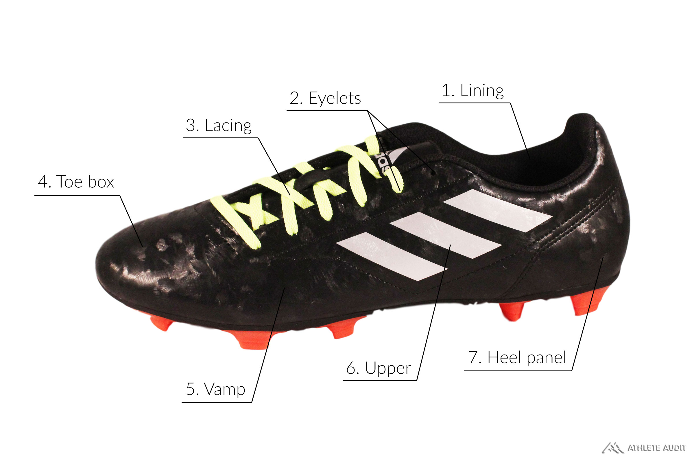 Parts of a Soccer Cleat - Outer - Anatomy of an Athletic Shoe - Athlete Audit