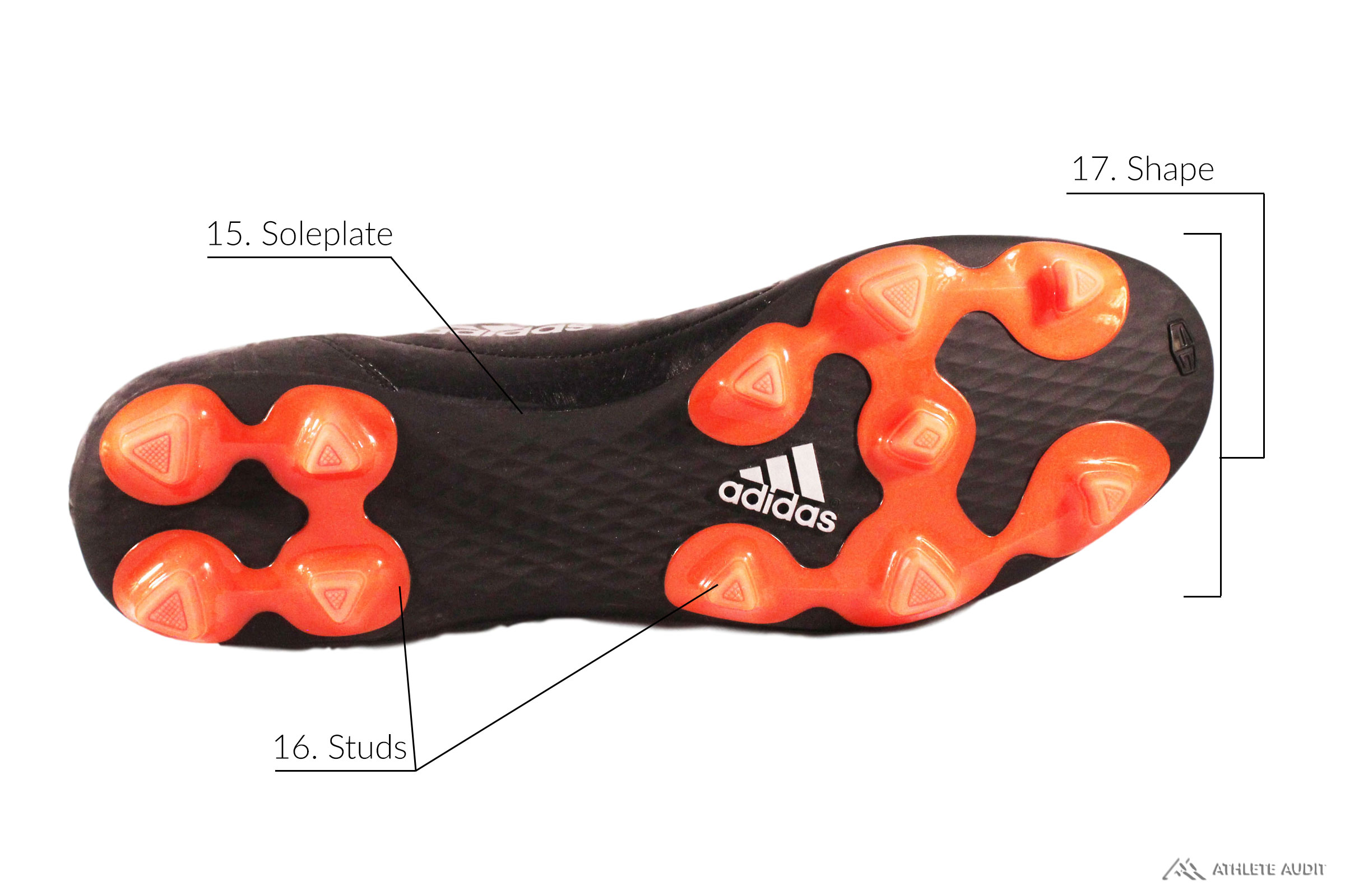 Parts of a Soccer Cleat - Outsole - Anatomy of an Athletic Shoe - Athlete Audit