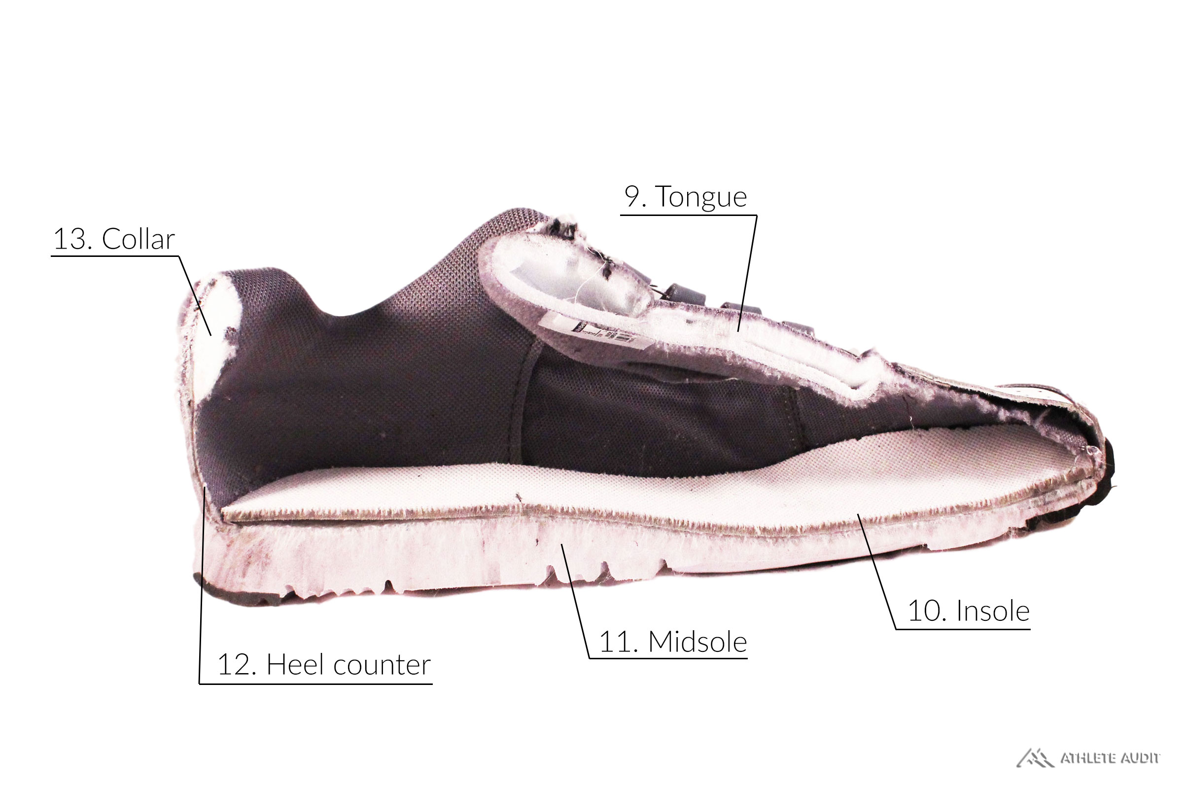 Parts of a Tennis Shoe - Inside - Anatomy of an Athletic Shoe - Athlete Audit