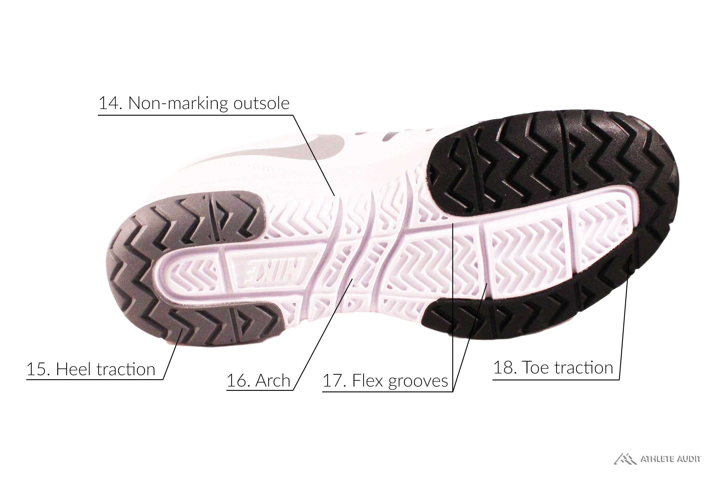 Parts of a Tennis Shoe - Outsole - Anatomy of an Athletic Shoe - Athlete Audit