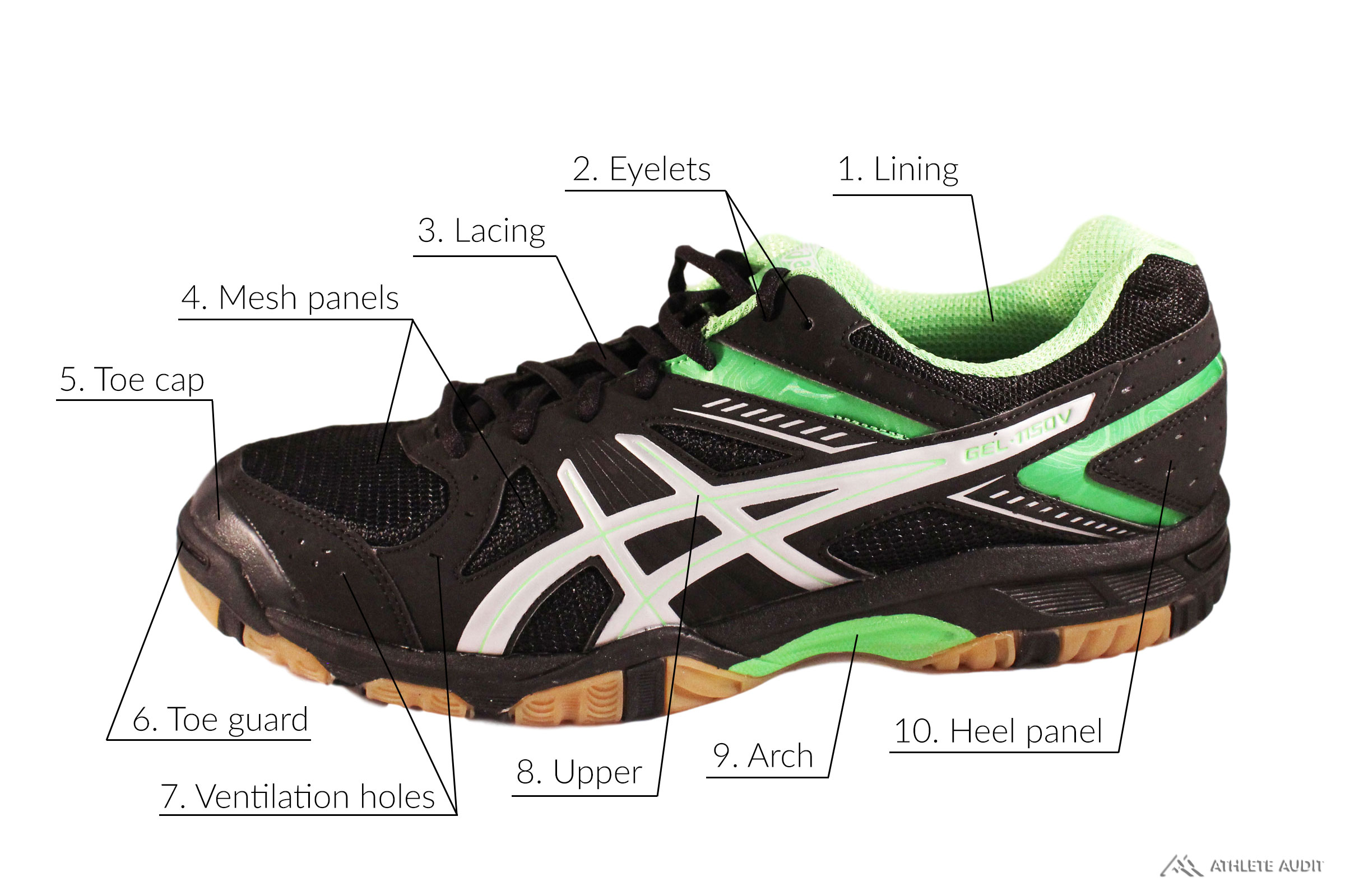 Parts of a Volleyball Shoe - Outer - Anatomy of an Athletic Shoe - Athlete Audit
