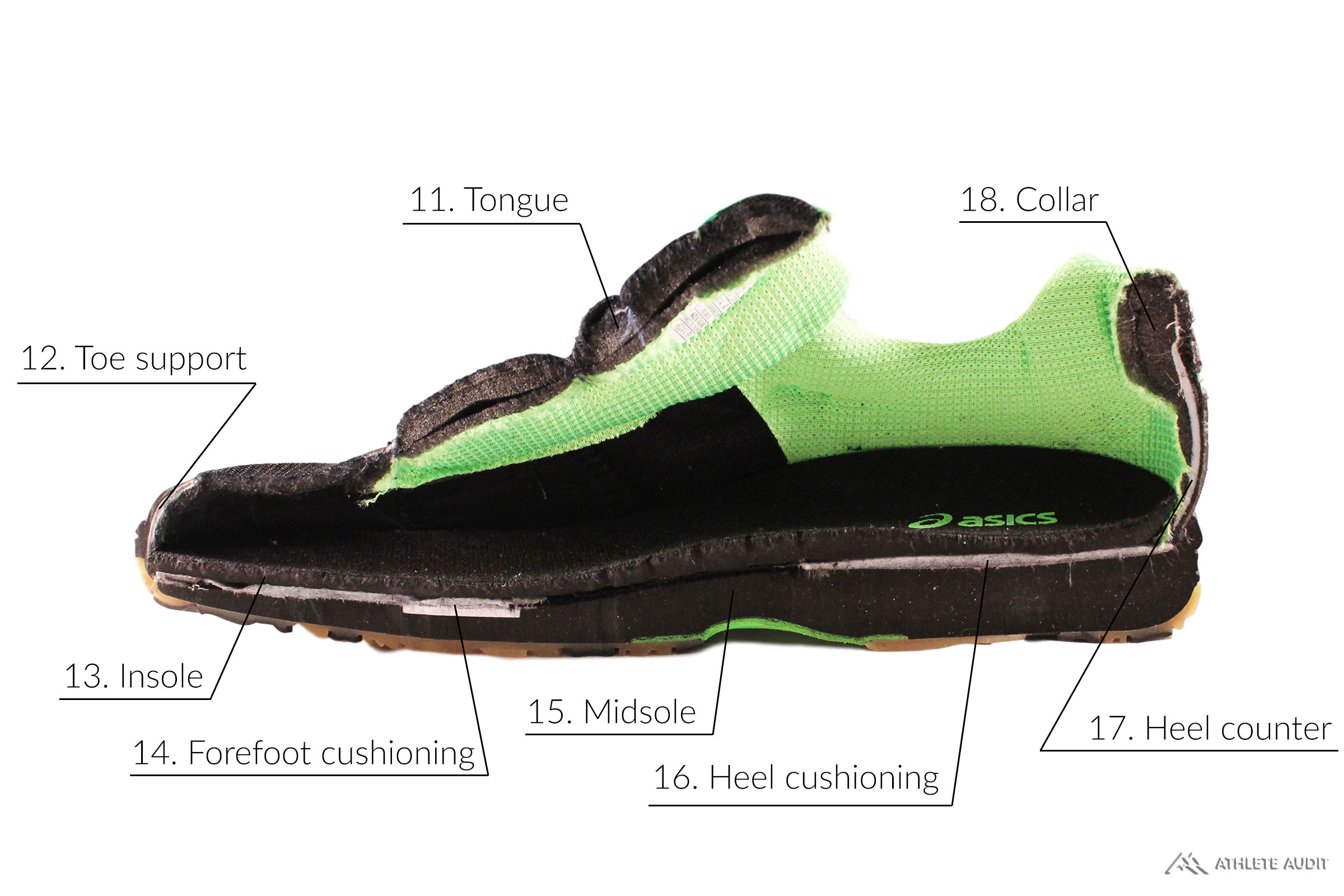 Parts of a Volleyball Shoe - Inside - Anatomy of an Athletic Shoe - Athlete Audit