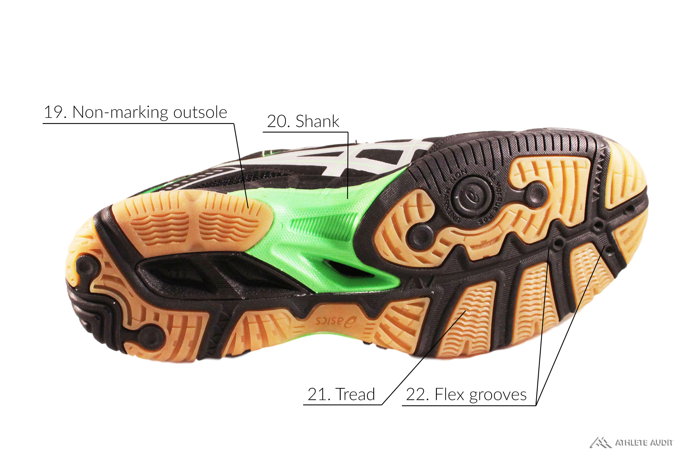 Parts of a Volleyball Shoe - Outsole - Anatomy of an Athletic Shoe - Athlete Audit