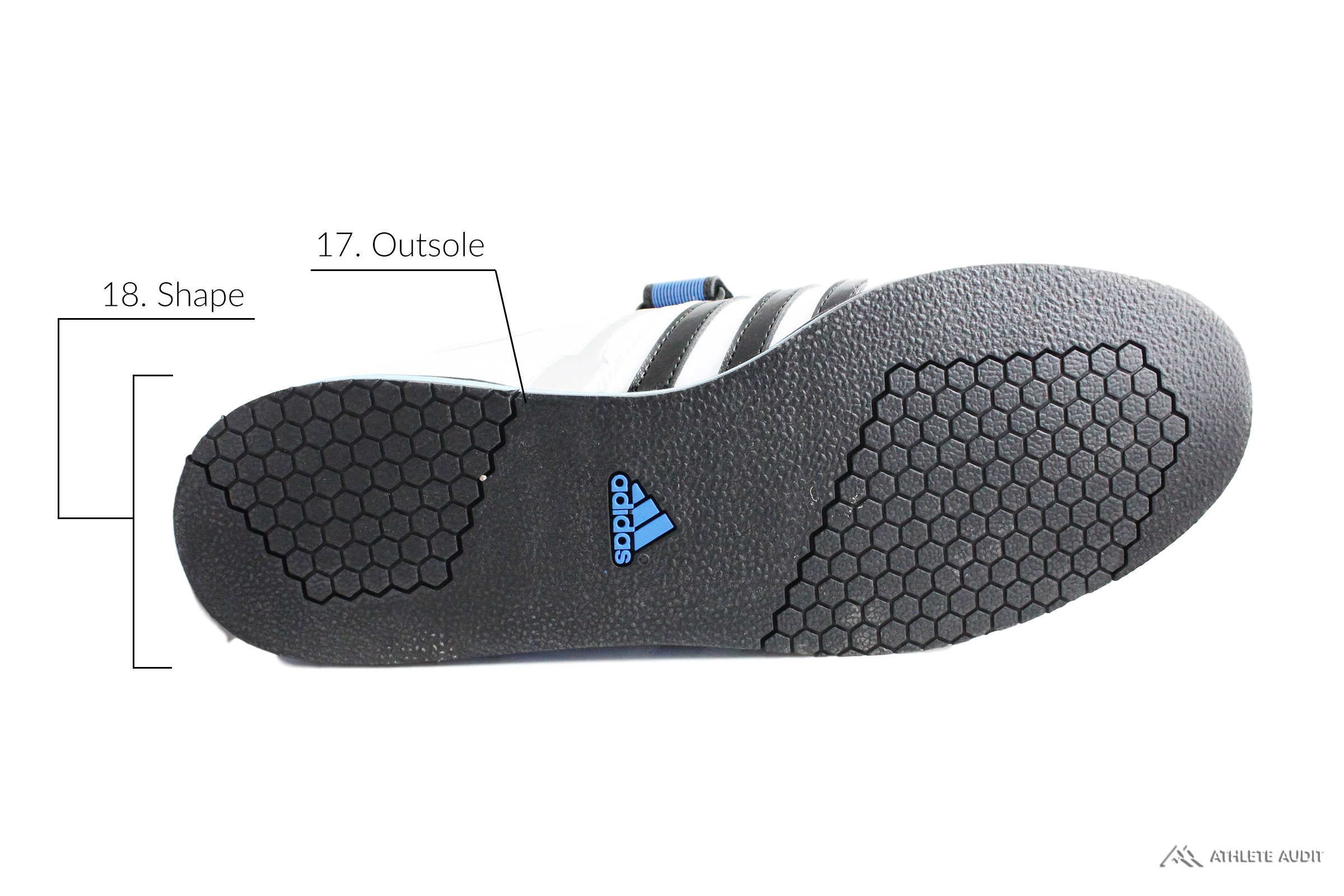 Parts of a Weightlifting Shoe - Outsole - Anatomy of an Athletic Shoe - Athlete Audit