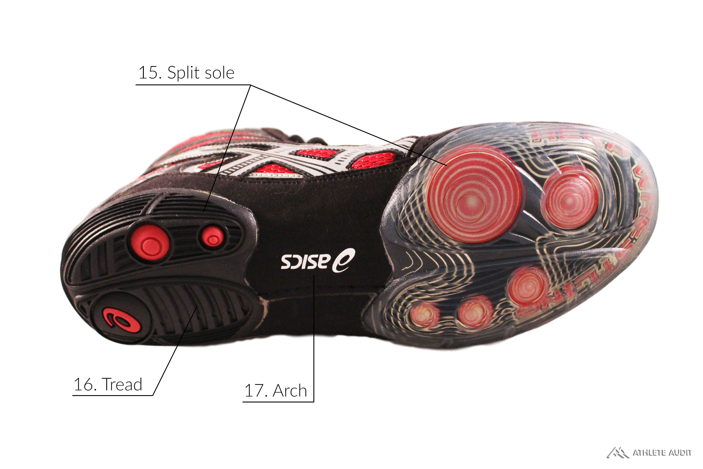 Parts of a Wrestling Shoe - Outsole - Anatomy of an Athletic Shoe - Athlete Audit