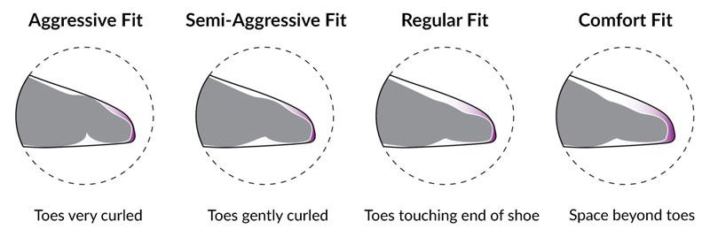 Climbing Shoe Fit - Definitive Climbing Shoe FAQ - Athlete Audit