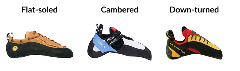 Climbing Shoe Shapes - Definitive Climbing Shoe FAQ - Athlete Audit