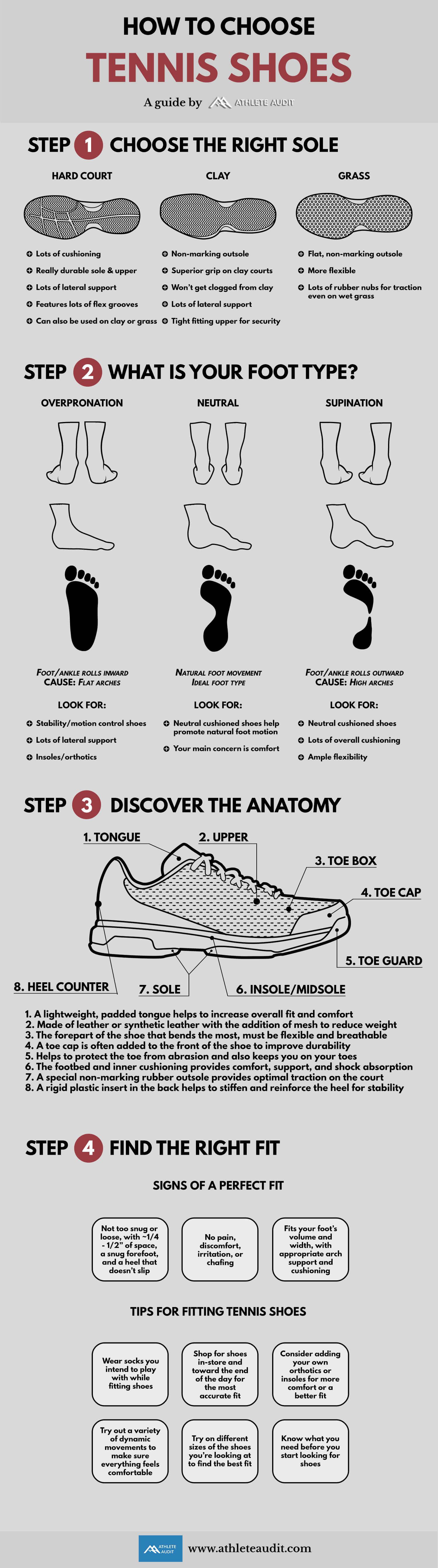 How to Choose Tennis Shoes - Infographic by Athlete Audit